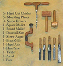 Miniature Antique Tool Set